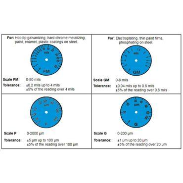 DeFELSKO PosiTest Magnetic Pull-off Thickness Gauge