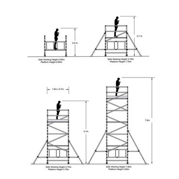 YOUNGMAN  MINIMAX Platform & Tower System