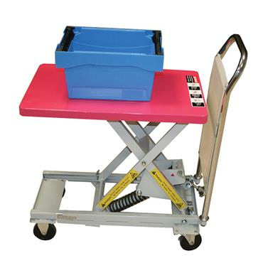 Southworth DLV Self Leveling Portable Lift Tables
