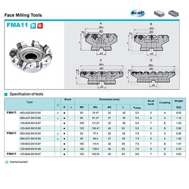 ZCC-CT Milling Toolholders