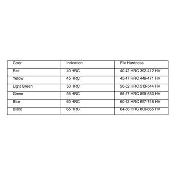 VALLORBE LTD0010  Hardness Tester 6 Piece Set