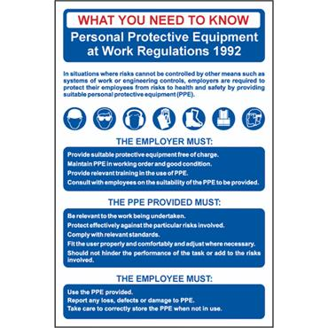 "CITEC ""WHAT YOU NEED TO KNOW"" 400 x 600mm RPVC Safety Poster"