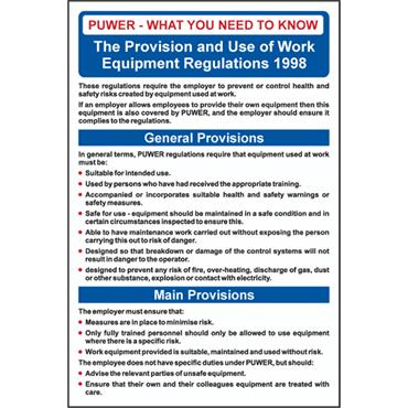 "CITEC ""PUWER- WHAT YOU NEED TO KNOW"" 400 x 600mm RPVC Safety Poster"